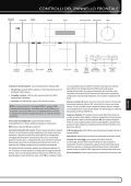 AVR 160 - Harman Kardon - Page 7