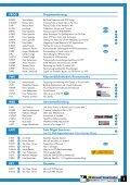 Visual FoxPro - dFPUG-Portal - Seite 5