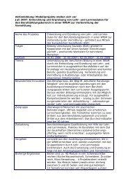 Entwicklung und Erprobung von Lehr- und ... - aktionbildung