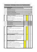 selbständiges Arbeiten an der Tischbohrmaschine. - aktionbildung - Seite 7