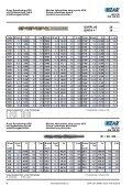 Katalog Bohren, Schneiden Catalogue perçer, couper - Page 6