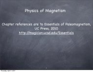 Physics of Magnetism
