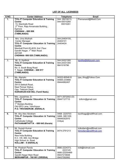 Dhiman Caste List