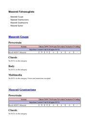 Maserati Coupe Powertrain Chassis Body Multimedia Maserati ...