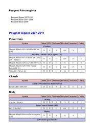 Peugeot Bipper 2007-2011 Powertrain Chassis Body