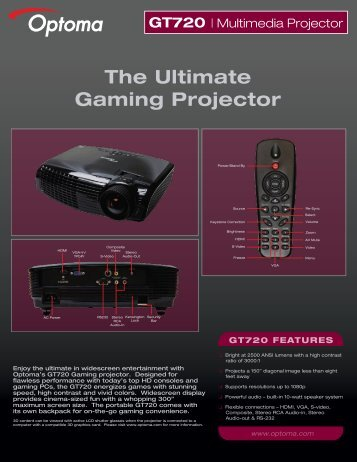 The Ultimate Gaming Projector