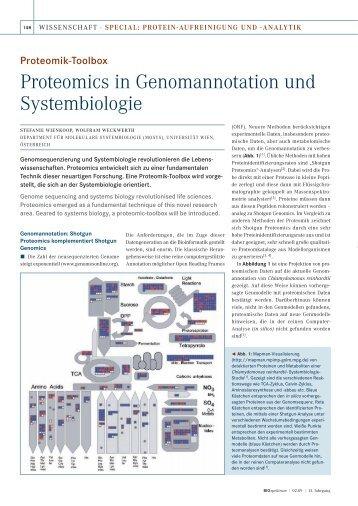 Proteomics in Genomannotation und Systembiologie - BIOspektrum