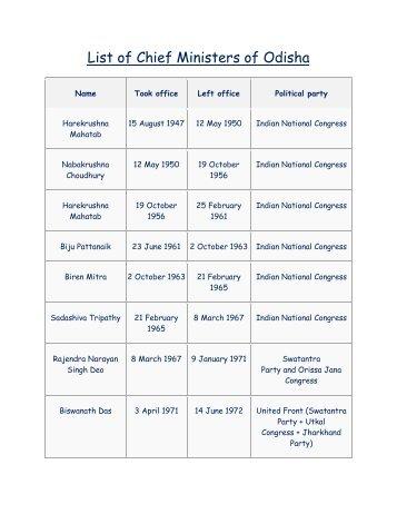 List of Chief Ministers of Odisha