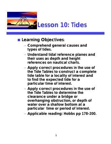 Tide Charts Nsw