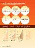 Annual Report 2009 - Alibaba - Page 4