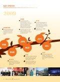 Annual Report 2009 - Alibaba - Page 6