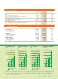 Directors' Report - Alibaba - Page 5