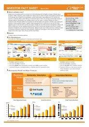 INVESTOR FACT SHEET March 2011 - Alibaba