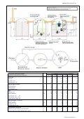 AQUAmax ® PROFESSIONAL XL - Dimensionare bazine - Page 3