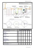 AQUAmax ® PROFESSIONAL XL - Dimensionare bazine - Page 4