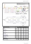AQUAmax ® PROFESSIONAL XL - Dimensionare bazine - Page 5