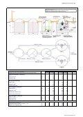 AQUAmax ® PROFESSIONAL XL - Dimensionare bazine - Page 6