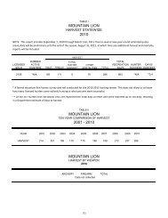 code 6664 Dr MARTENS Riverton SB black safety boot size 11 Dr Marten