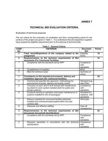 Annex  Technical Bid Evaluation Criteria