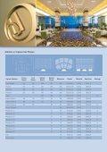 Hilton Bodrum Türkbükü Resort & Spa - Page 4