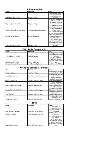 Clique aqui e veja a lista dos Alunos - Fei