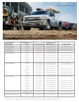 COMMERCIAL - Chevrolet - Page 4