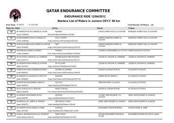 2012-04-12 J.pdf - qatarendurance.com.qa