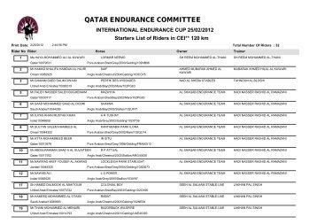 2012-02-25 INT.pdf - qatarendurance.com.qa