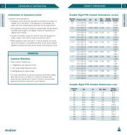 Scepter Rigid PVC Conduit Dimensions - Ontario Westburne