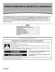 INSTRUCCIONES PARA EL USUARIO DE LA LAVAVAJILLAS
