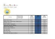 2013 Listino prezzi / Preisliste / Price list Camping - Chalet e ...