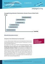Rentenfondskommentare - Ampega Investment AG