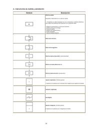 Instruments de mesura y senyalizació - Xtec