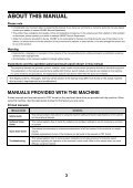 MX-6201N | MX-7001N Operation Manual Suite - Sharp - Page 3