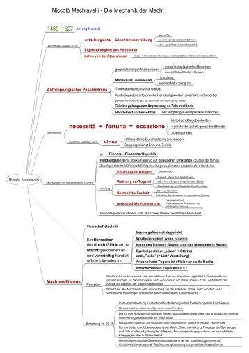 Geschichte der Philosophie - Zusammenfassung-Teil2.pdf - theograz