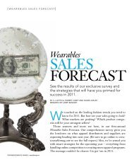 Wearables SaleS ForecaSt - Advertising Specialty Institute