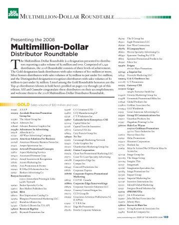 Multimillion-Dollar - Advertising Specialty Institute