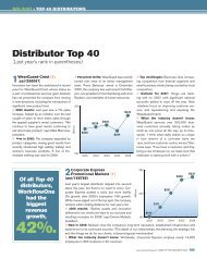 Top 40 Profiles.indd - Advertising Specialty Institute