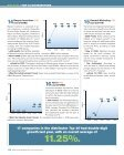 Top 40 Profiles.indd - Advertising Specialty Institute - Page 6