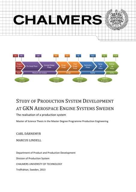 gkn aerospace thesis