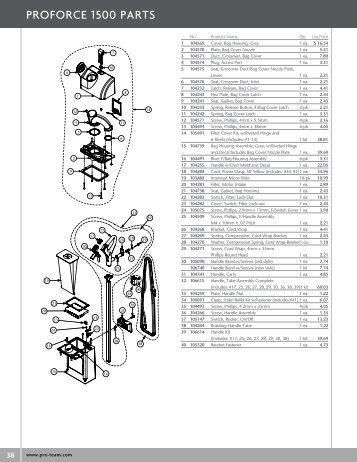 proteam proforce 1500 parts diagram?quality=85 sdm 53 1500 proforce 1500 wiring diagram at n-0.co