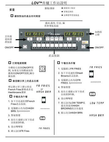 Electric Fryer Oil Electric Forrest wiring diagram