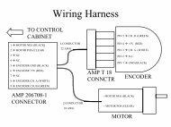 Information on Wiring Harness and Motor Mount