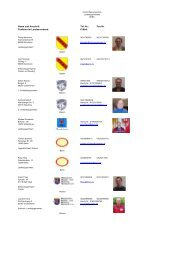 Neue_Anschriftenliste_der_Jugendwarte_19-03-2013.pdf - DKBC