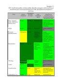 7. Sertifiointi Venäjän luoteisosan metsäkompleksissa ... - Page 7