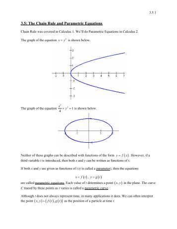 Printables Parametric Equations Worksheet parametric equations worksheet ship 3 5 the chain rule and equations
