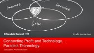 Connecting Profit and Technology… Parallels Technology.