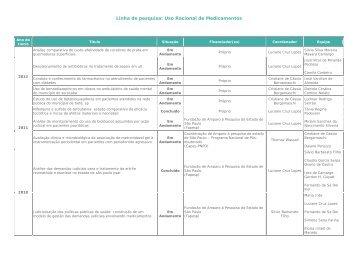 Linha de pesquisa: Uso Racional de Medicamentos - Programa de ...