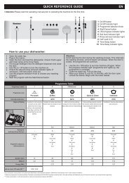 QUICK REFERENCE GUIDE EN - Blomberg