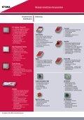 EXPLORER Panel-PC - MTL-Instruments GmbH - Seite 4